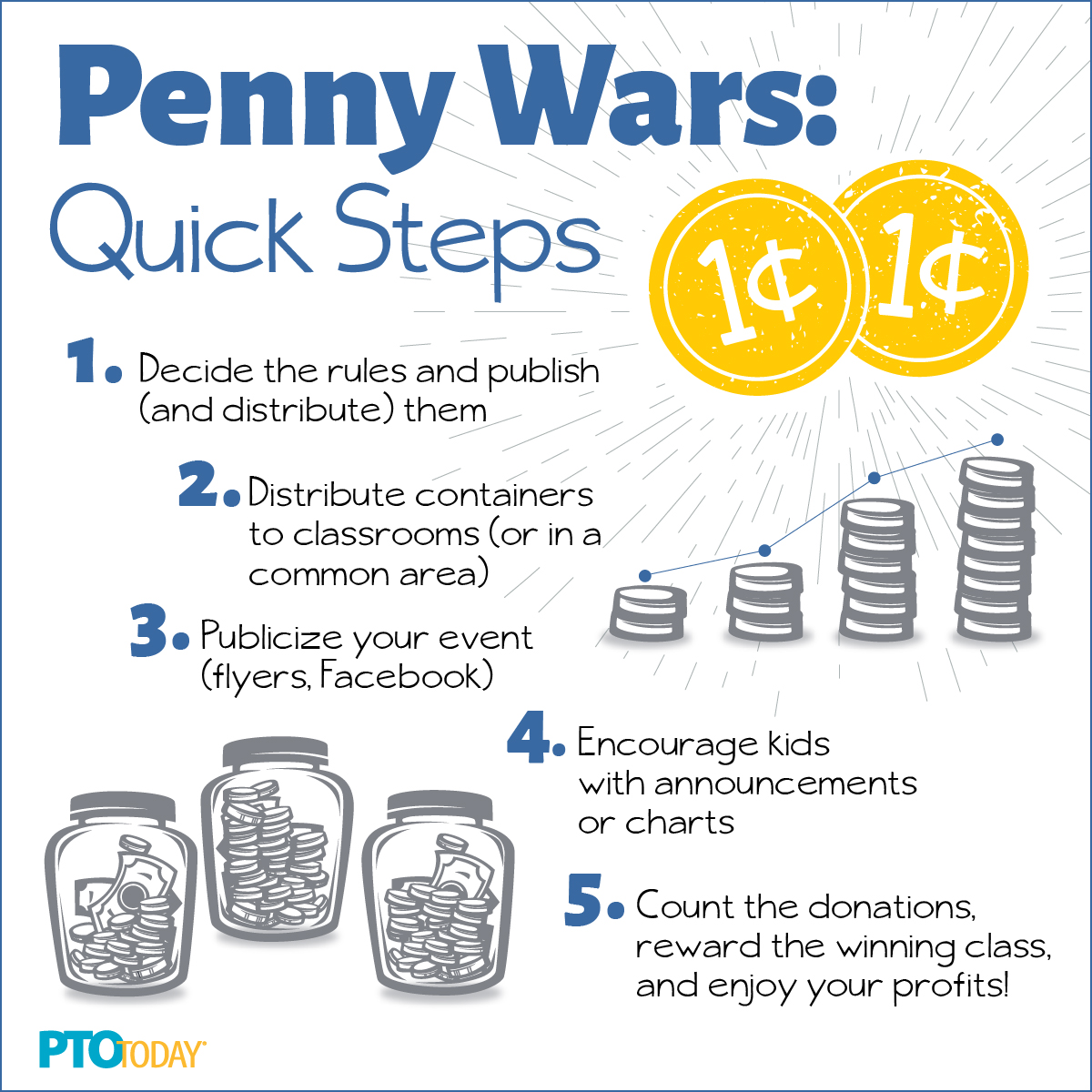 how to run a school penny war fundraiser - pto today