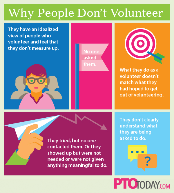 why do people volunteer Why people volunteer the top three reasons people volunteer by thomas w mckee why do people get involved as a volunteer in an organization what is the.