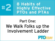 The Parent Involvement Ladder, Part I