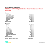 PTO Today: Profit and Loss Sample Statement