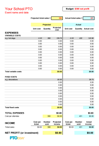 Family Event Cost Model Template