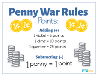 Penny War: Negative Pennies Rules