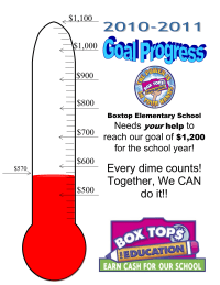 BoxTops Goal Thermometer *EDIT*  sc 1 st  PTO Today & Box Tops for Education - PTO Today Aboutintivar.Com