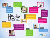 Meeting Magic Quick Tips